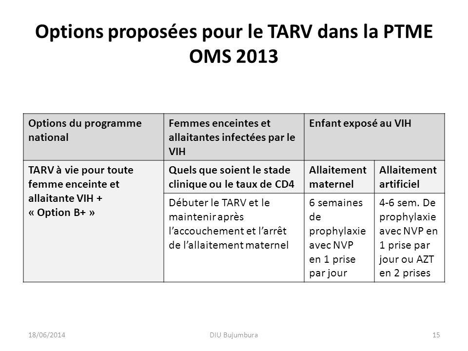 Options proposées pour le TARV dans la PTME OMS 2013