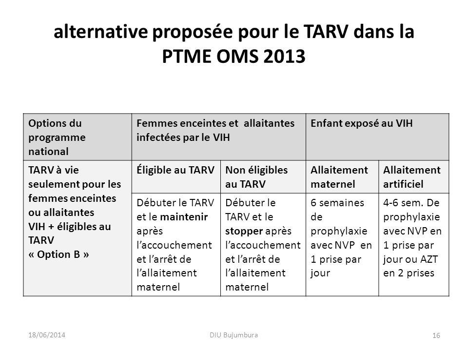 alternative proposée pour le TARV dans la PTME OMS 2013