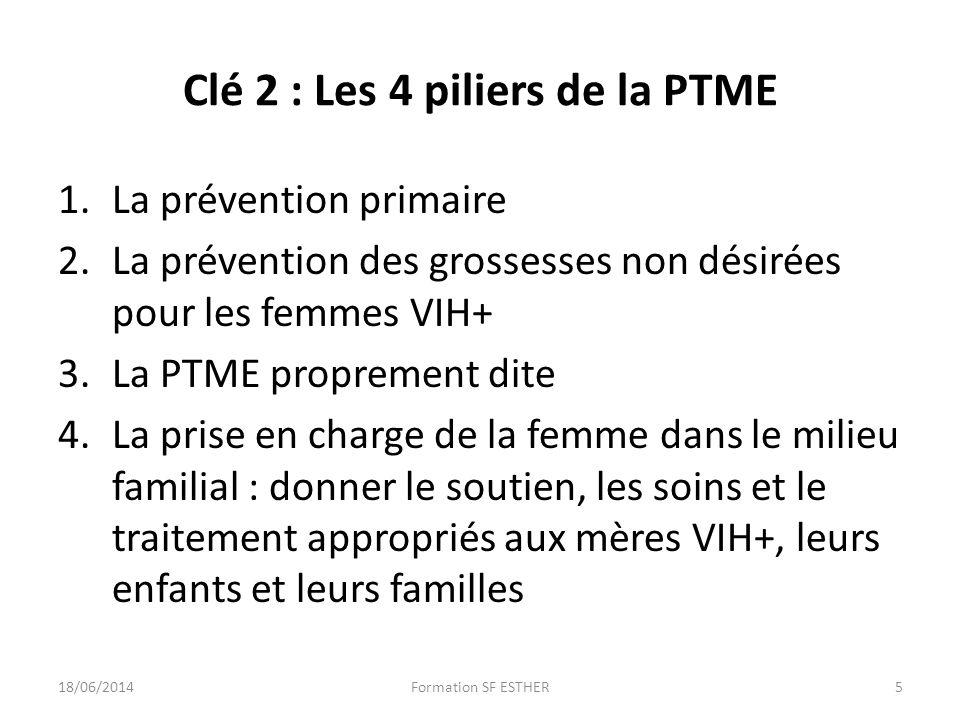 Clé 2 : Les 4 piliers de la PTME