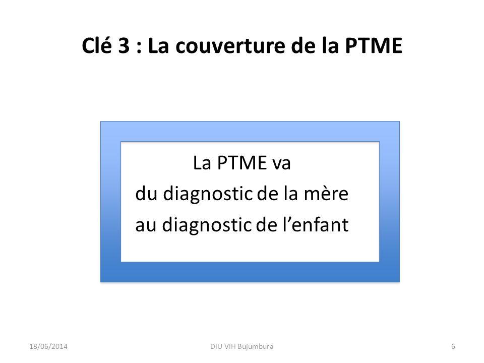 Clé 3 : La couverture de la PTME
