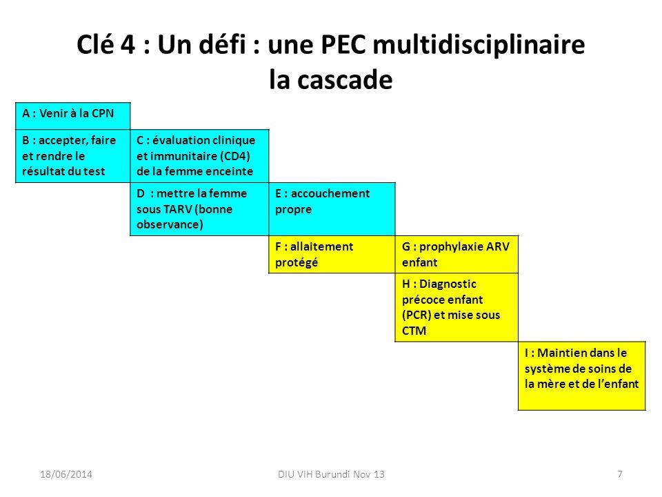 Clé 4 : Un défi : une PEC multidisciplinaire la cascade