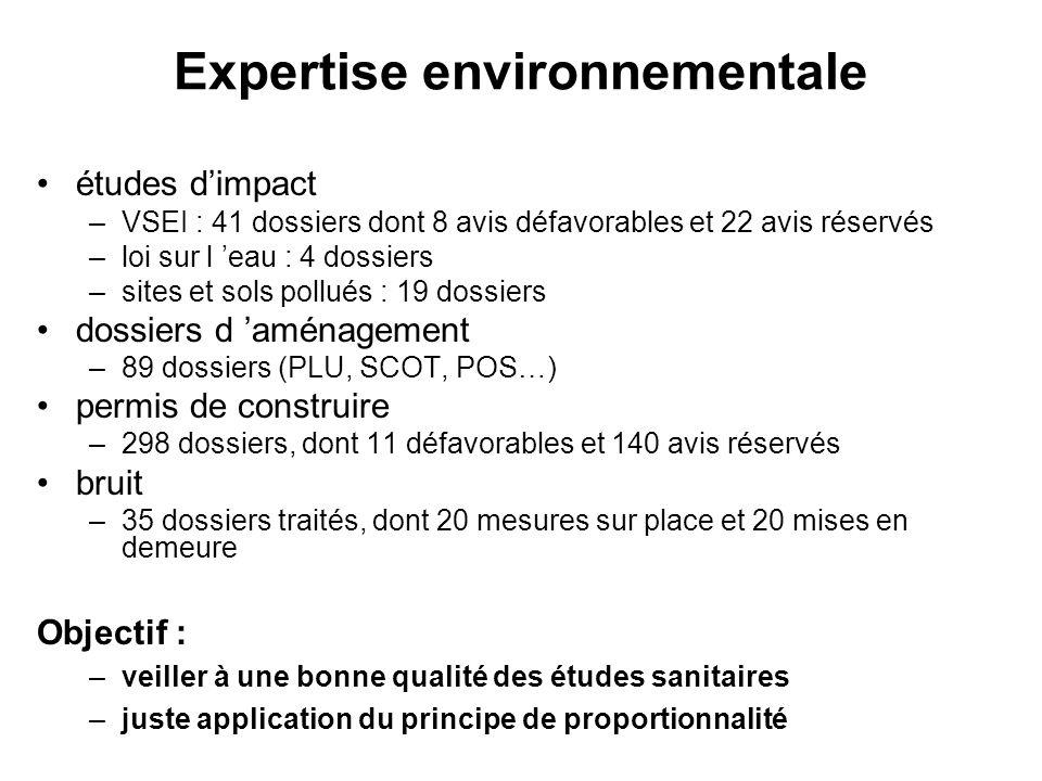 Expertise environnementale