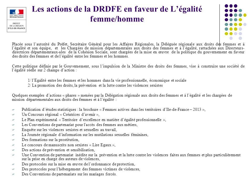 Les actions de la DRDFE en faveur de L'égalité femme/homme