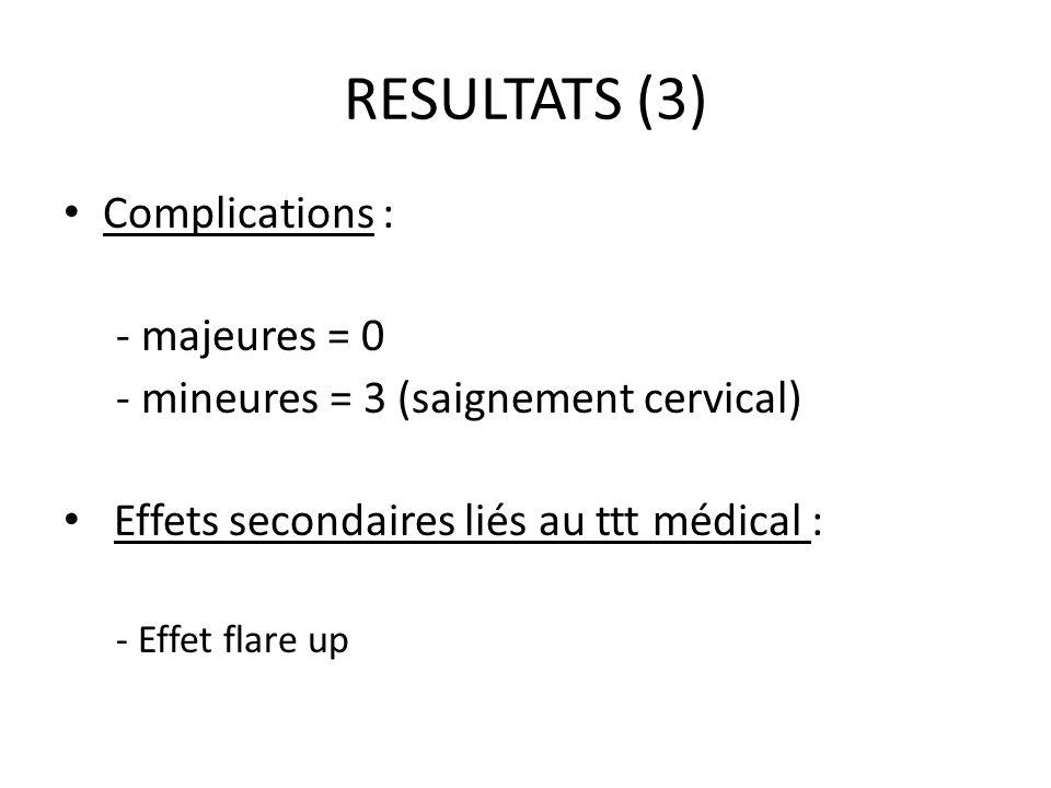 RESULTATS (3) Complications : - majeures = 0