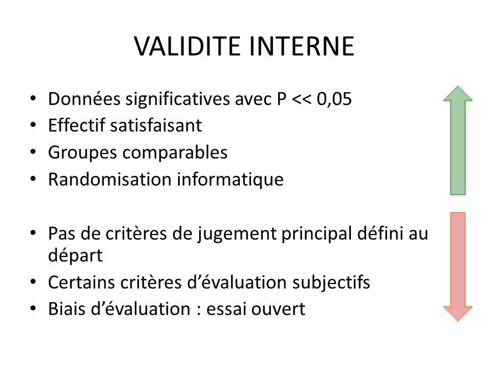 VALIDITE INTERNE Données significatives avec P << 0,05