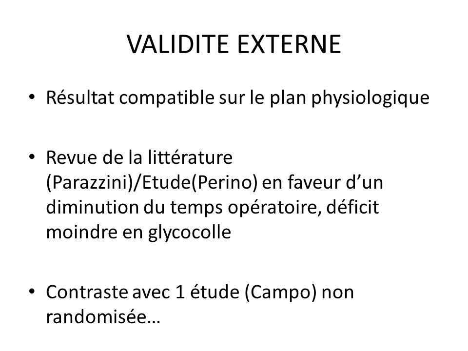 VALIDITE EXTERNE Résultat compatible sur le plan physiologique