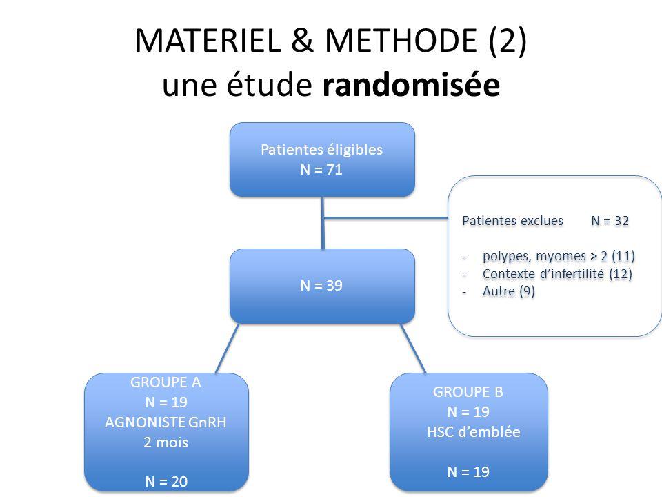 MATERIEL & METHODE (2) une étude randomisée