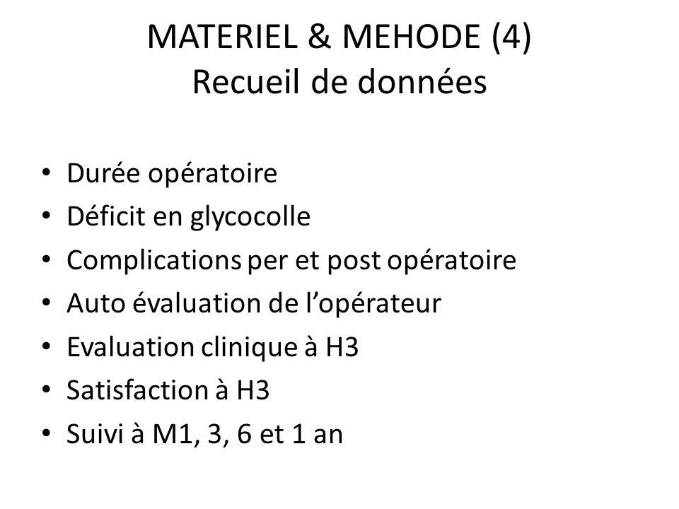 MATERIEL & MEHODE (4) Recueil de données