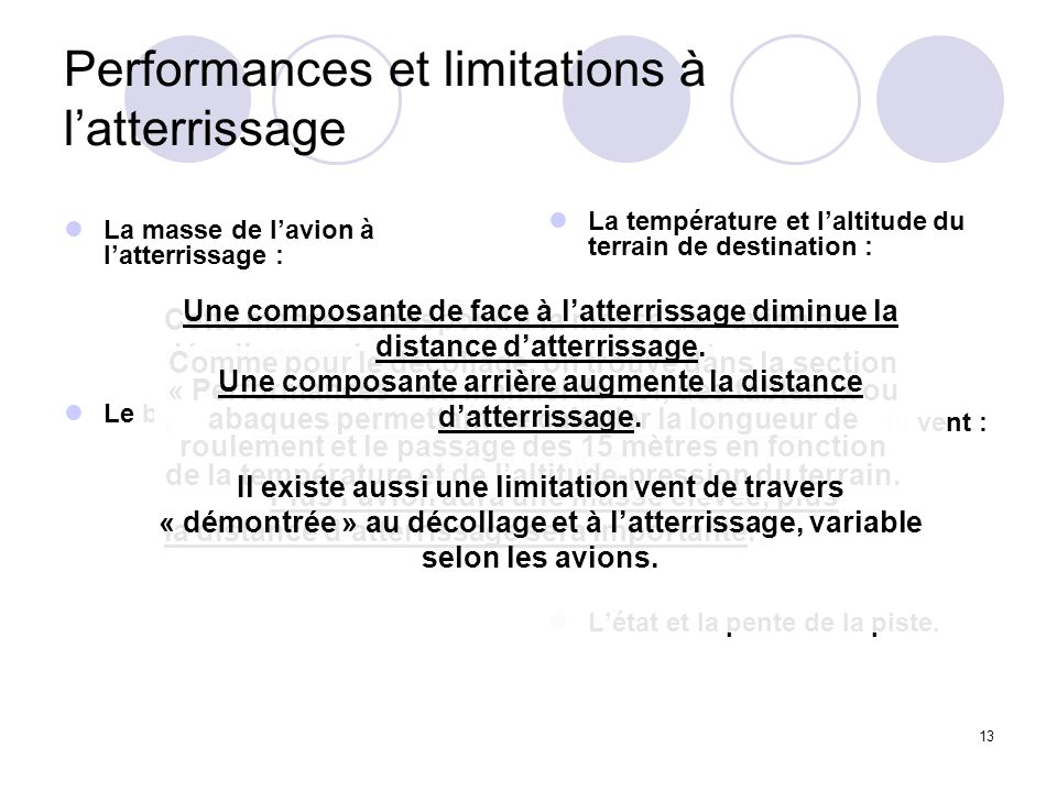 Performances et limitations à l'atterrissage
