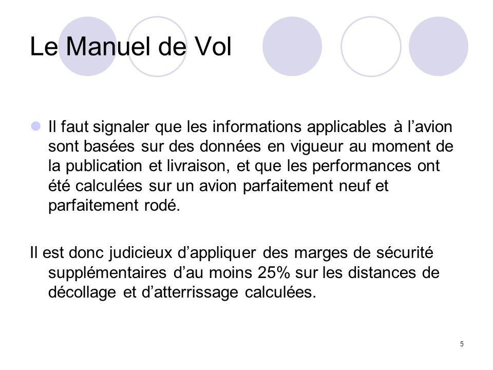 Le Manuel de Vol
