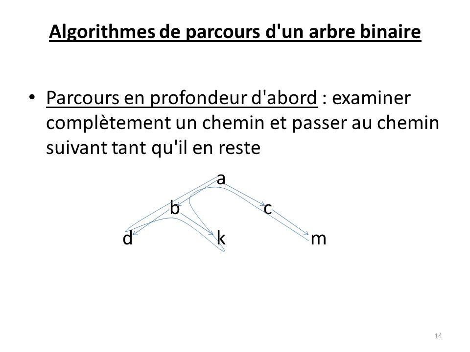 Algorithmes de parcours d un arbre binaire