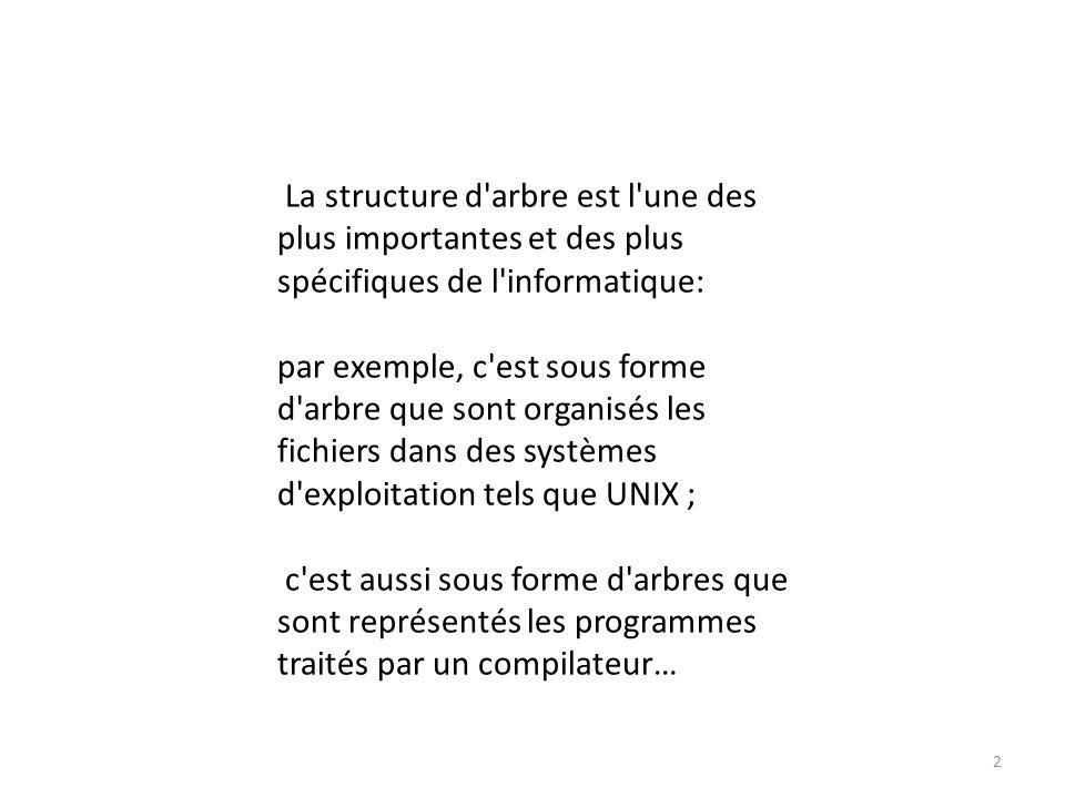 La structure d arbre est l une des plus importantes et des plus spécifiques de l informatique: