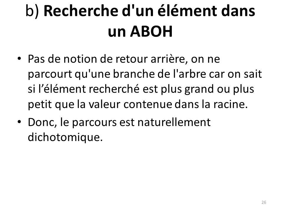 b) Recherche d un élément dans un ABOH
