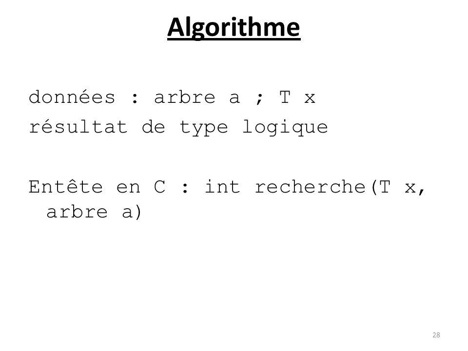 Algorithme données : arbre a ; T x résultat de type logique Entête en C : int recherche(T x, arbre a)