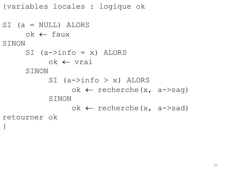 {variables locales : logique ok