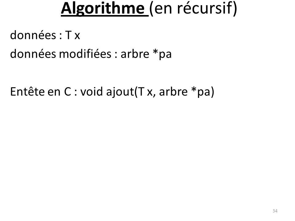 Algorithme (en récursif)