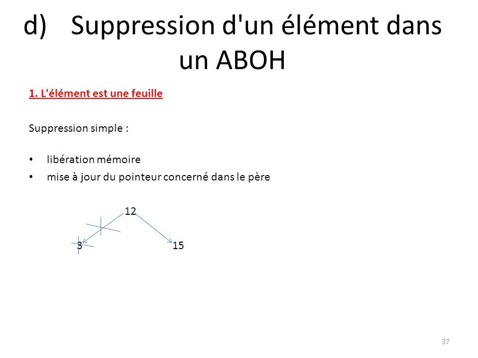d) Suppression d un élément dans un ABOH