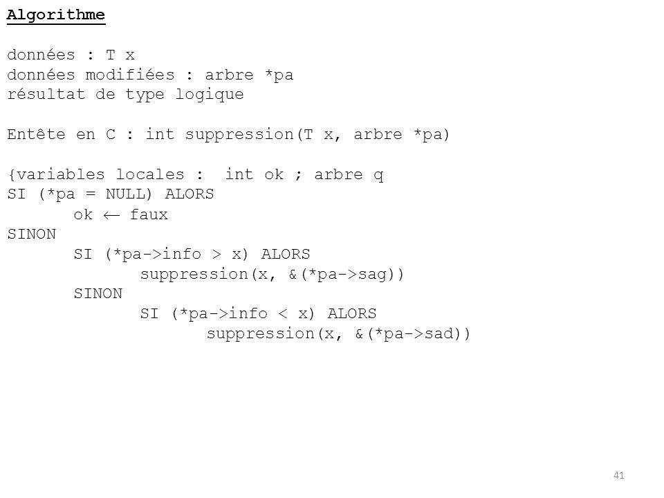 Algorithmedonnées : T x. données modifiées : arbre *pa. résultat de type logique. Entête en C : int suppression(T x, arbre *pa)