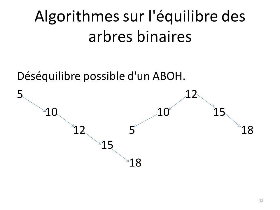 Algorithmes sur l équilibre des arbres binaires