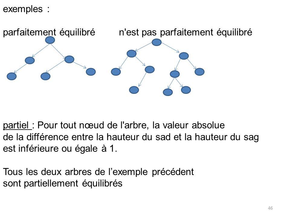 exemples : parfaitement équilibré n est pas parfaitement équilibré. partiel : Pour tout nœud de l arbre, la valeur absolue.