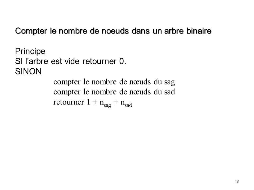 Compter le nombre de noeuds dans un arbre binaire