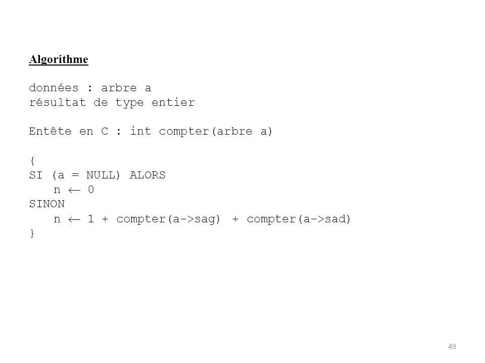 Algorithmedonnées : arbre a. résultat de type entier. Entête en C : int compter(arbre a) { SI (a = NULL) ALORS.