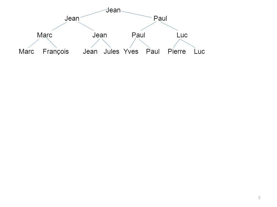 Jean Jean Paul. Marc Jean Paul Luc.