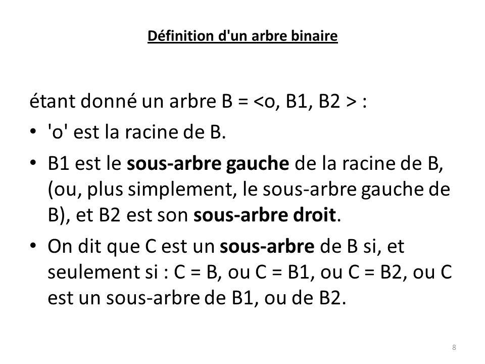 Définition d un arbre binaire
