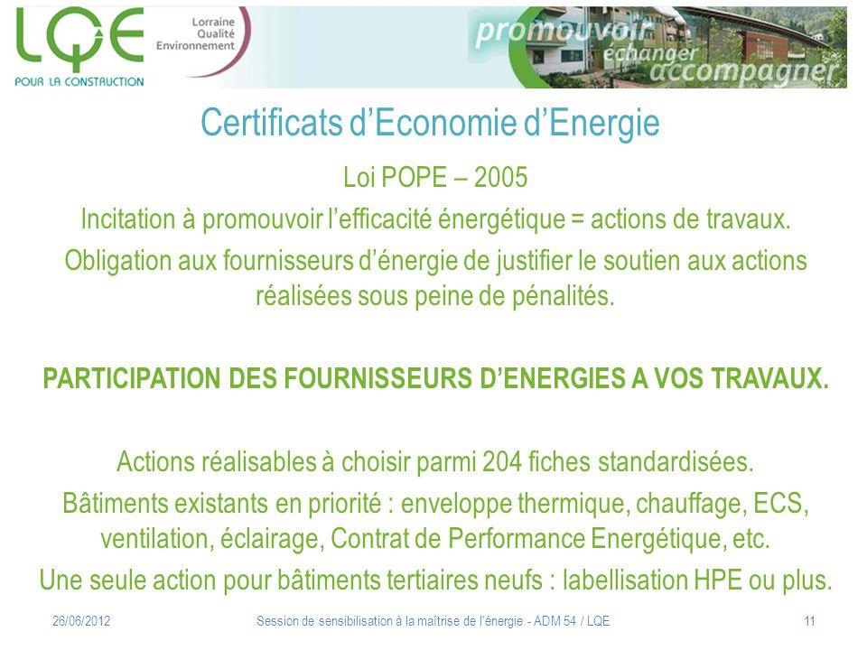 Certificats d'Economie d'Energie
