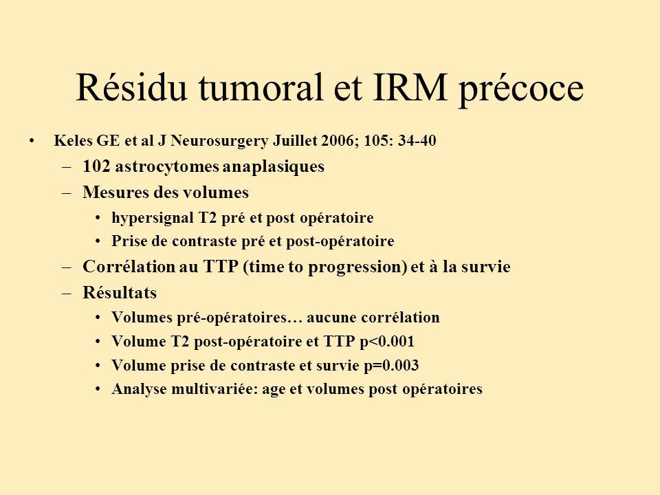 Résidu tumoral et IRM précoce