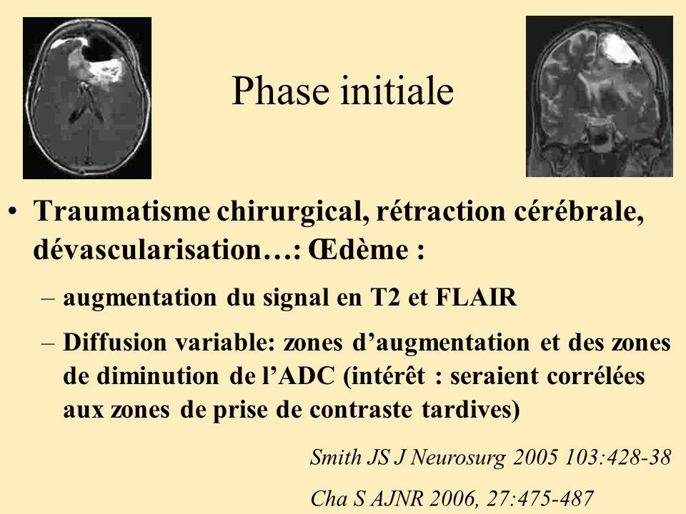 Phase initiale Traumatisme chirurgical, rétraction cérébrale, dévascularisation…: Œdème : augmentation du signal en T2 et FLAIR.