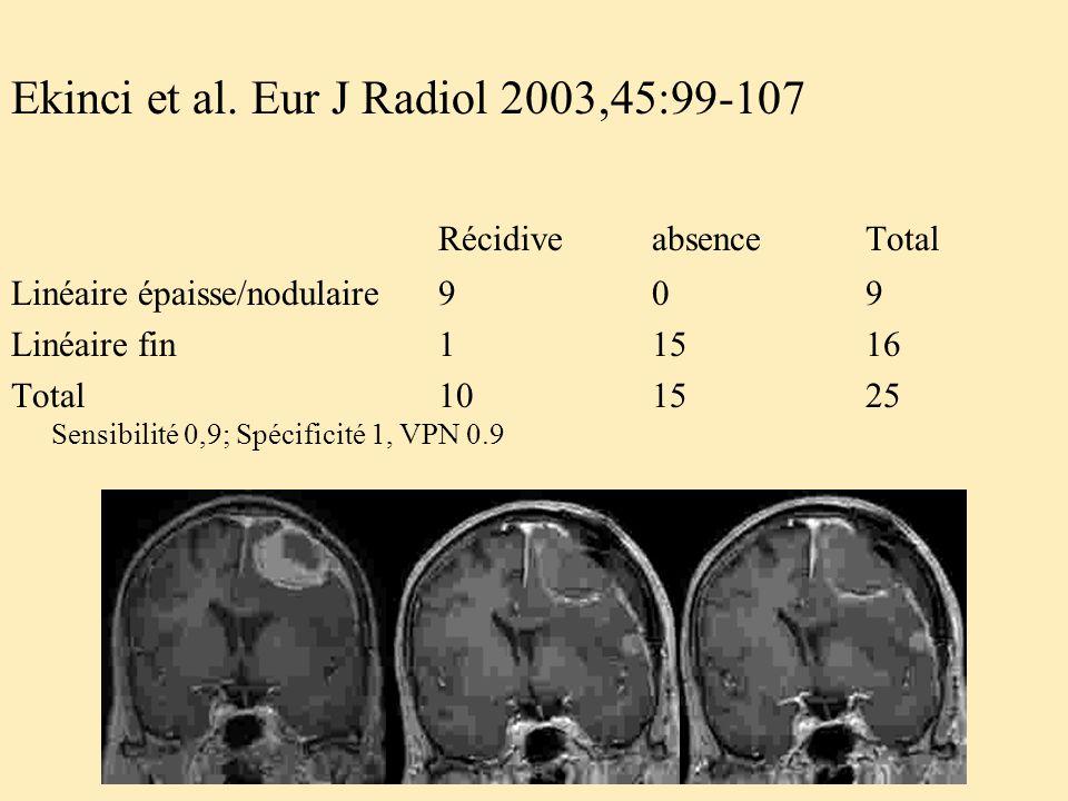 Ekinci et al. Eur J Radiol 2003,45:99-107 Récidive absence Total