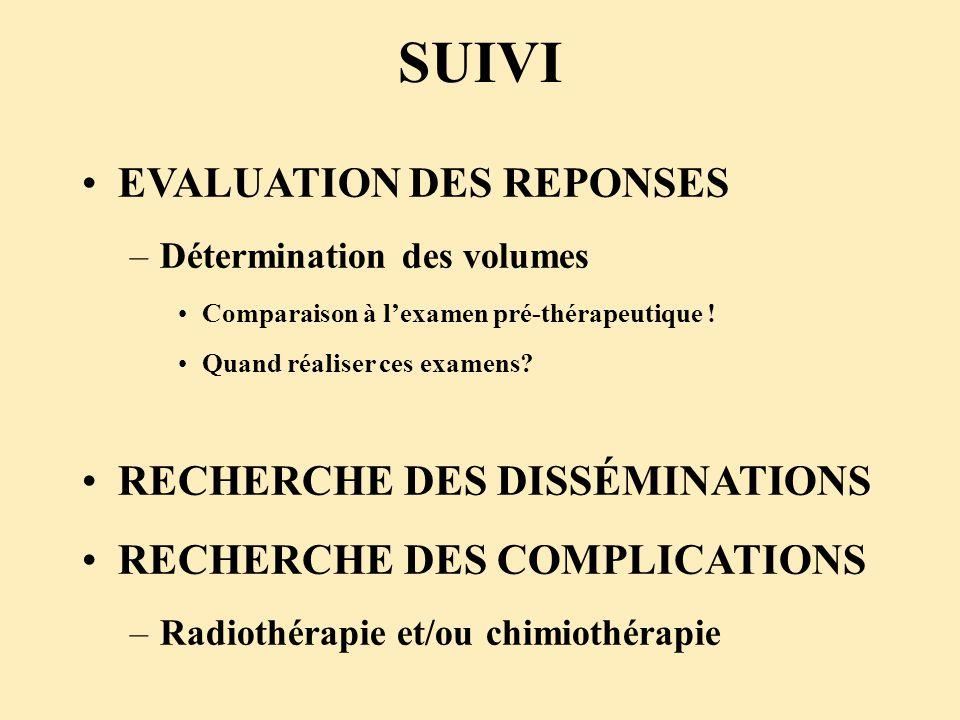 SUIVI EVALUATION DES REPONSES RECHERCHE DES DISSÉMINATIONS