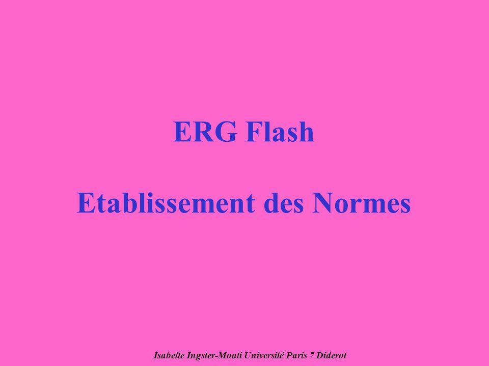 ERG Flash Etablissement des Normes