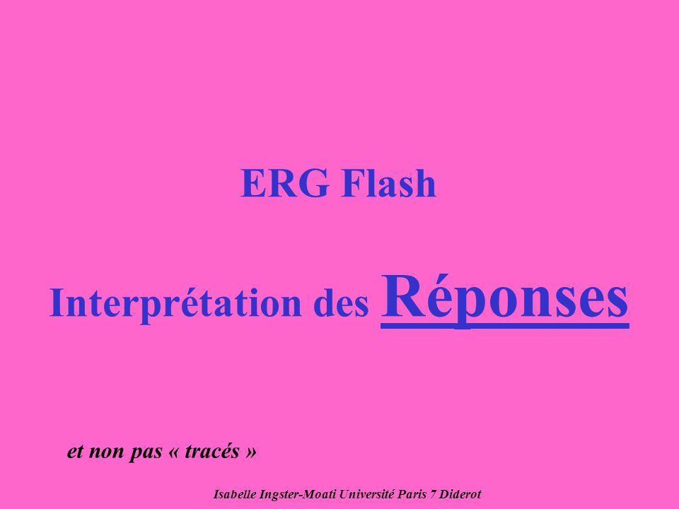 ERG Flash Interprétation des Réponses
