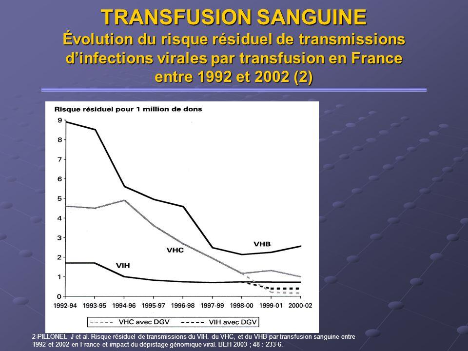 TRANSFUSION SANGUINE Évolution du risque résiduel de transmissions d'infections virales par transfusion en France entre 1992 et 2002 (2)