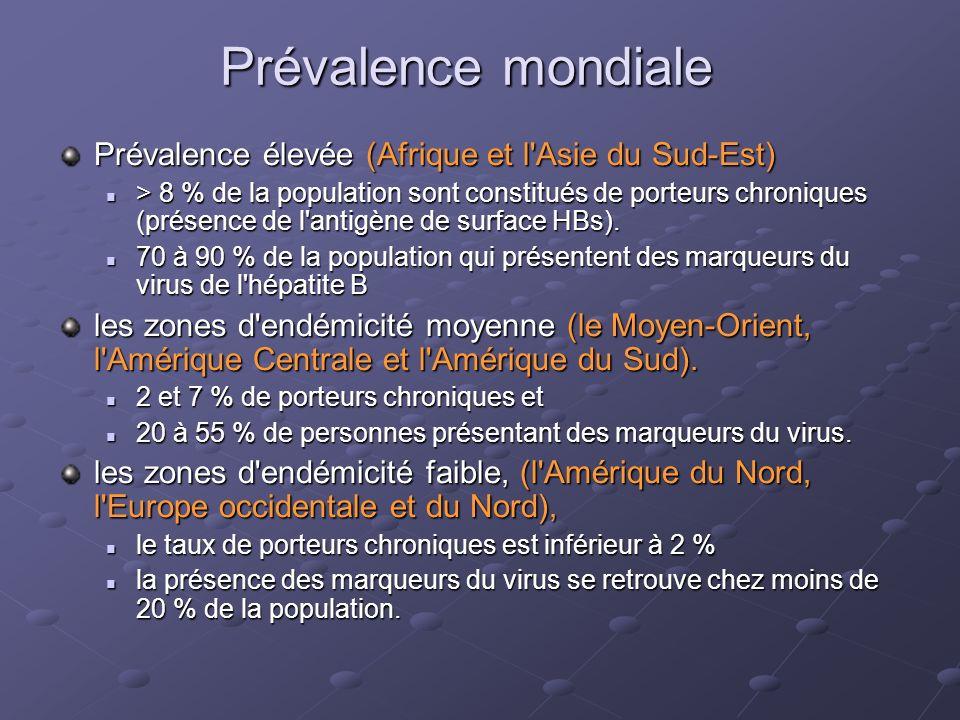 Prévalence mondiale Prévalence élevée (Afrique et l Asie du Sud-Est)