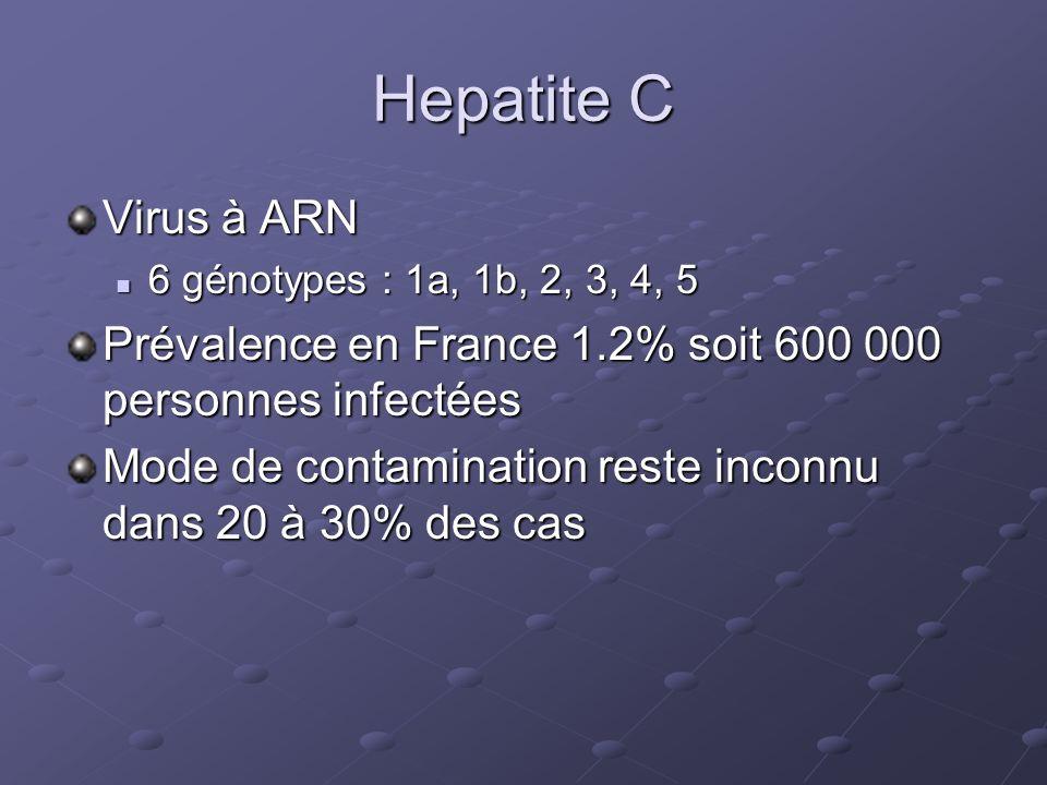 Hepatite C Virus à ARN. 6 génotypes : 1a, 1b, 2, 3, 4, 5. Prévalence en France 1.2% soit 600 000 personnes infectées.