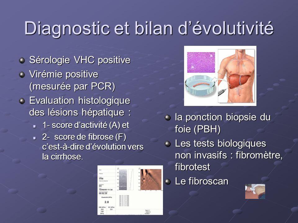 Diagnostic et bilan d'évolutivité