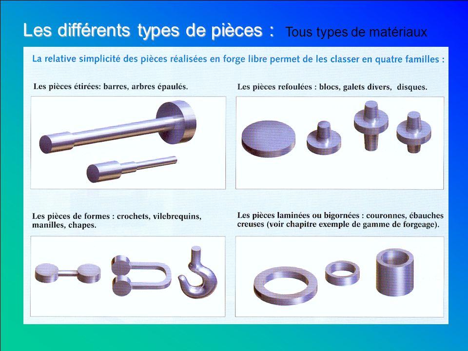 Les différents types de pièces :
