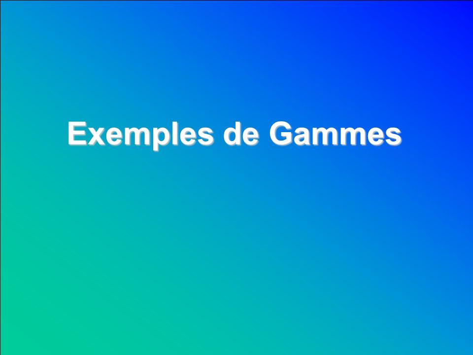 Exemples de Gammes