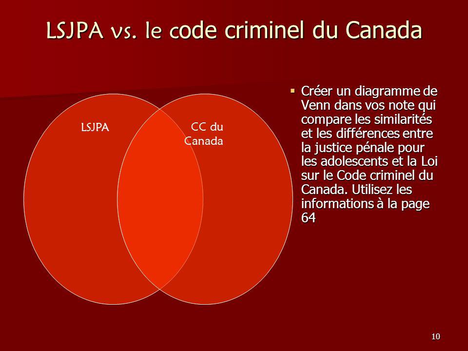 LSJPA vs. le code criminel du Canada