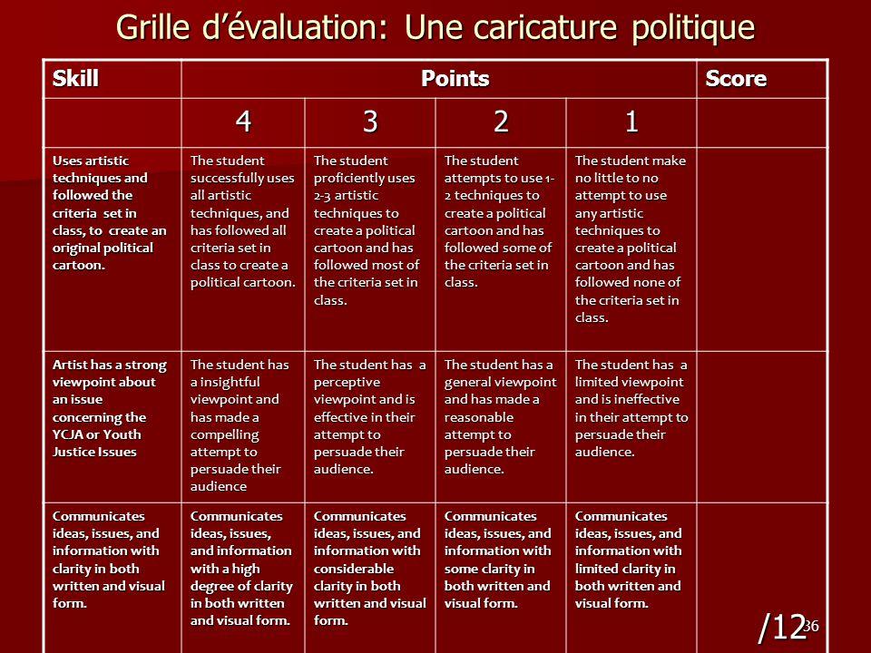 Grille d'évaluation: Une caricature politique