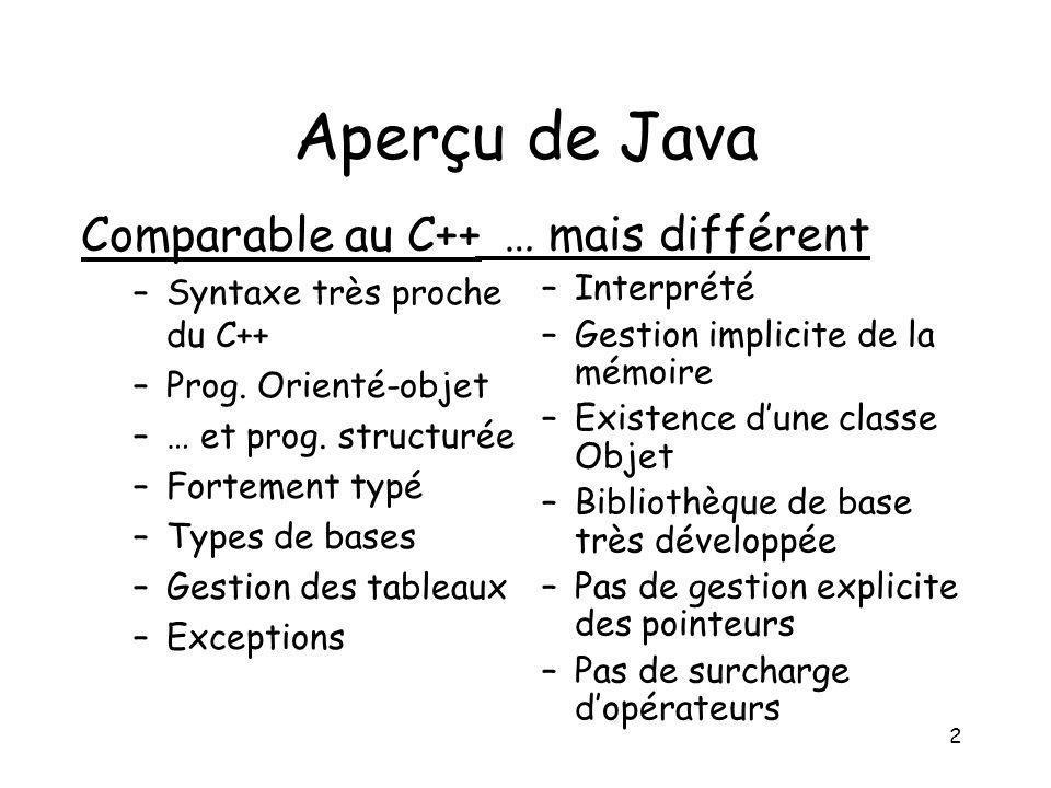 Aperçu de Java Comparable au C++ … mais différent
