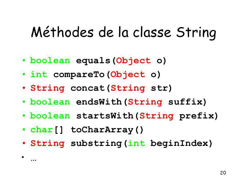 Méthodes de la classe String