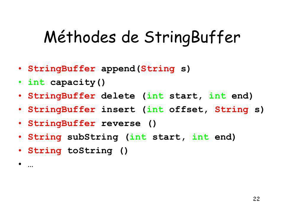Méthodes de StringBuffer