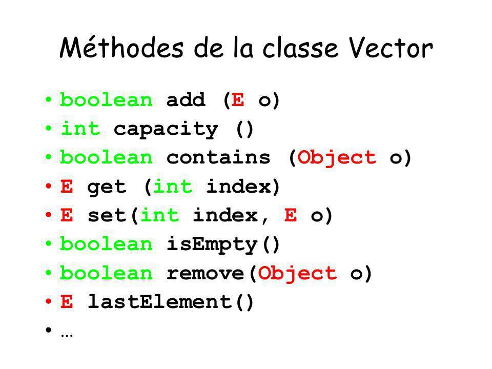 Méthodes de la classe Vector