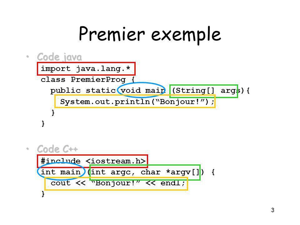 Premier exemple Code java Code C++ import java.lang.*