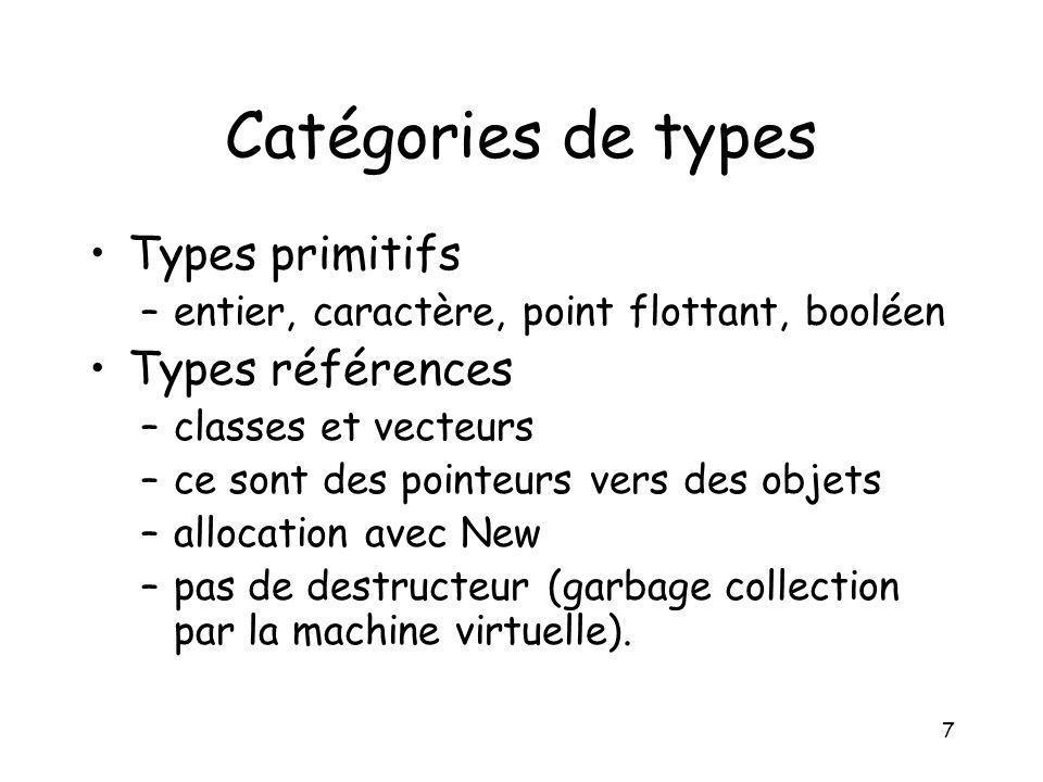 Catégories de types Types primitifs Types références
