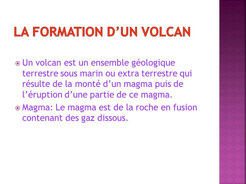 La formation d'un volcan